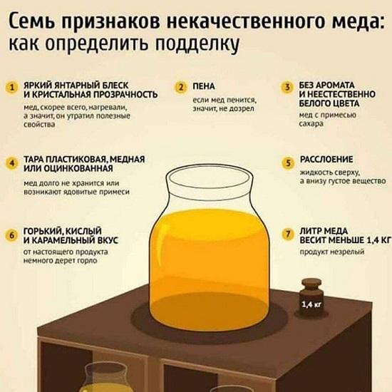 как отличить мёд